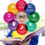 8 loại hình trí thông minh cha mẹ cần biết để nuôi dạy con thành tài